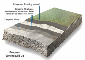 Fully bonded waterproofing